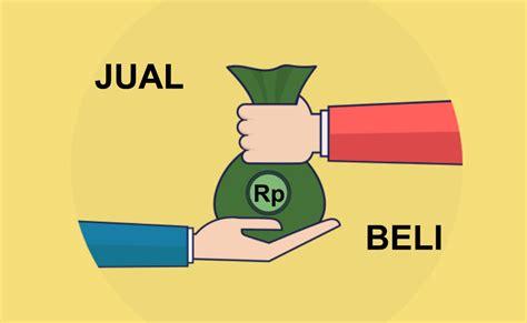Jual Beli hukum bai ul uhdah transaksi jual beli dengan tempo nu