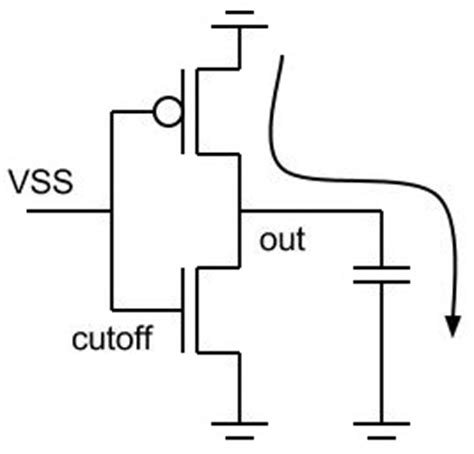 vlsi layout interview questions transistor modes during inverter operation low input
