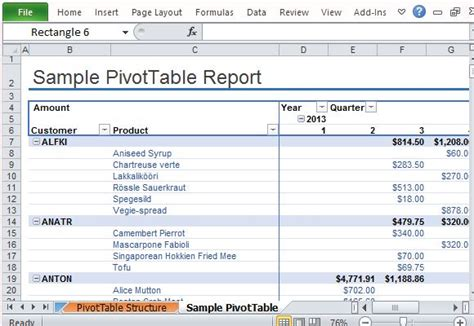 Sle Pivottable Report For Excel Data Analysis Report Template Excel