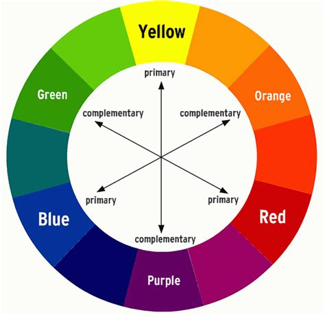 Color Matching | color matching basics part i color matching