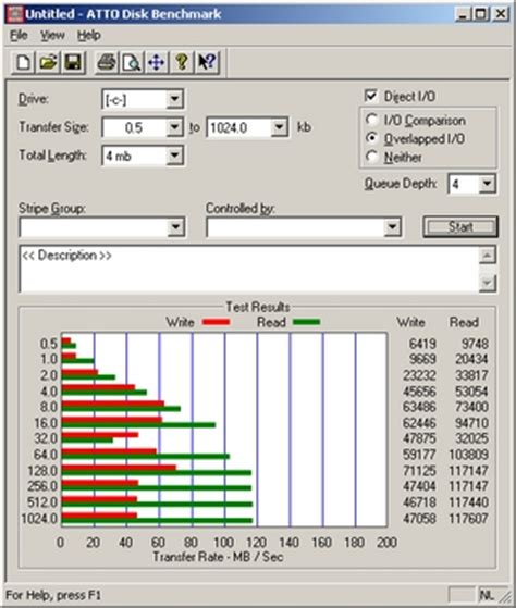 bench mark software download atto disk benchmark v2 46 techpowerup