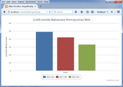 membuat website dengan php untuk pemula cara membuat grafik chart di php atwiwit net