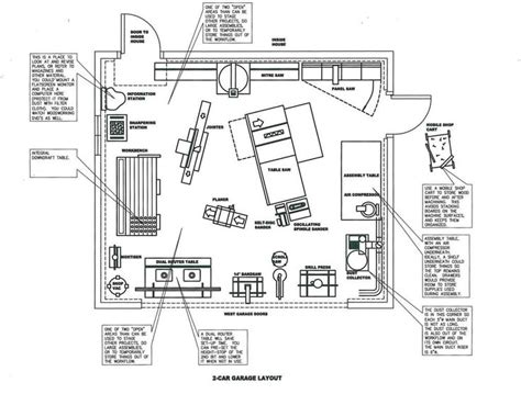 home workshop layout plans two car garage woodshop this 2 car garage was designed