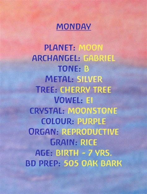 color of the day monday colour of the day and other energies by rudolf