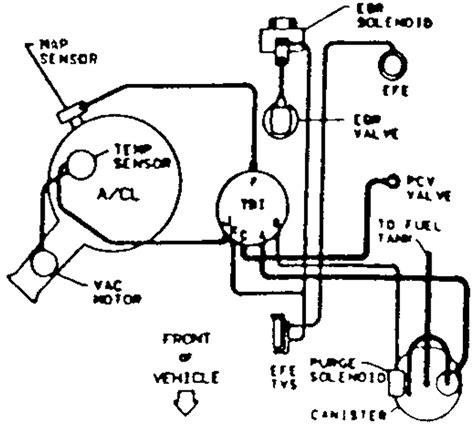 94 Chevy Tbi Vacuum Diagram