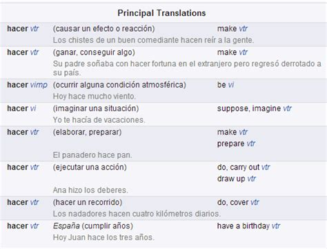 biography in spanish wordreference how to really learn spanish words spanish obsessed