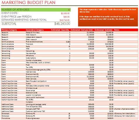 Marketing Budget Plan Template With Chart Advertising Budget Template