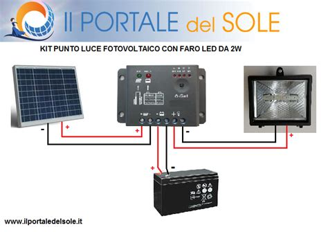 lade con pannelli solari il portale sole kit cer 165w cis il portale sole