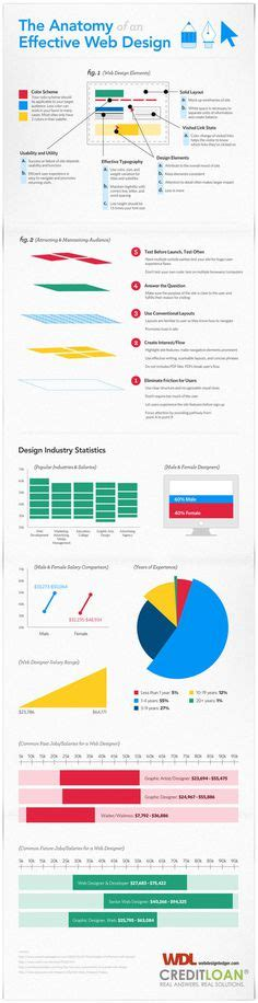 designspiration annual report annual report collection on designspiration