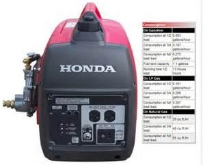 Eu2000 Honda 3 Options For Propane Conversion Kits For Honda Eu2000