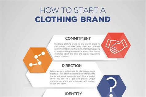 how to start a brand fashion articles company news press coverage hawthorn