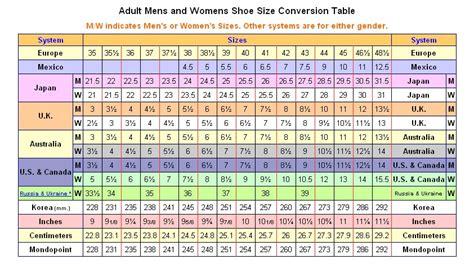 Shoe Size Chart International | make your own custom shoes kozzy closet