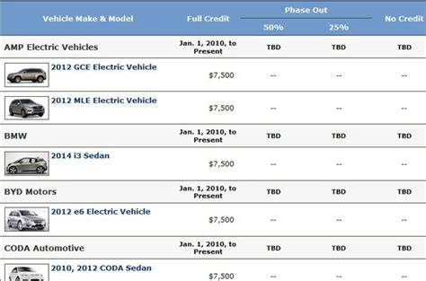 Section 179 Deduction 2014 Vehicles by Section 179 Vehicle Deduction For 2014 Autos Post