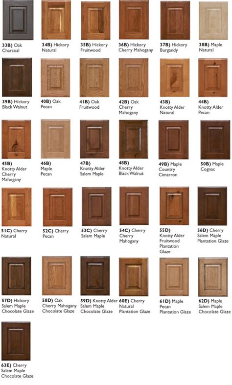 kitchen cabinet wood types premium cabinet choices for wardcraft homes home builder