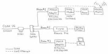 dish 625 wiring diagram dish get free image about wiring diagram