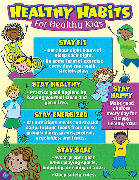 Healthy Habits For Healthy Chart Tcr7736 Created Resources Healthy Habits For Healthy Chart Tcr7736 171 Products Created Resources