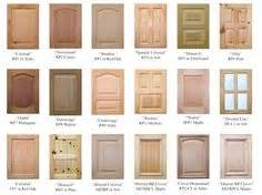 types of glass for kitchen cabinet doors with frameless cabinets you can t have partial ol or inset
