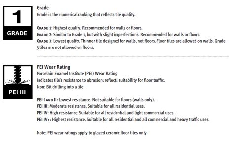 tile wear rating tile design ideas