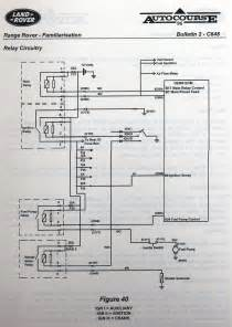 p38 fuse box repair fuse free printable wiring diagrams