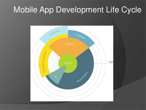 home software development mobile app development mobile app development life cycle