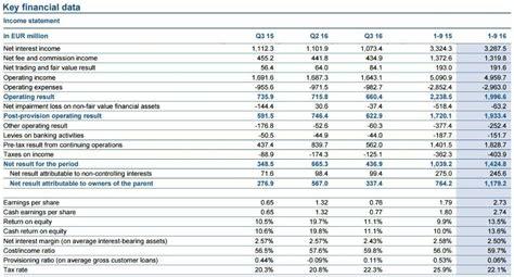 erste bank mödling öffnungszeiten erste bank vyk 225 zala za prvn 237 ch devět měs 237 ců roku