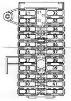 mercedes c class w203 fuse box diagram auto genius