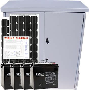 1 000 watt home solar battery backup system