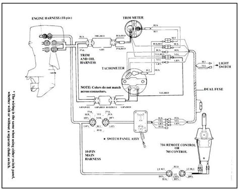 yamaha outboard tach wiring wiring diagram with description