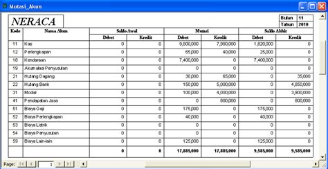 membuat laporan keuangan dengan acces contoh laporan buku besar excel contoh o