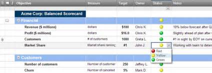 balanced scorecard dashboard template smartsheet