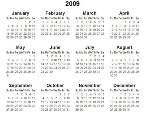 Calendar For 2009 Reflections Of 2009 Some Important Economic Dates Valuewalk