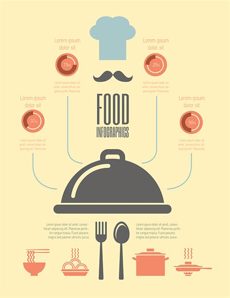 cooking infographic food infographics templates flat design on behance