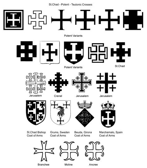 cross symbol tattoos potent crosses pictures pics images and photos for
