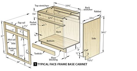 kitchen cabinet face frame dimensions make cabinets the easy way wood magazine