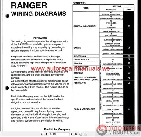 car repair manual download 2011 ford ranger transmission control ford ranger 2005 2010 service repair manual auto repair manual forum heavy equipment forums