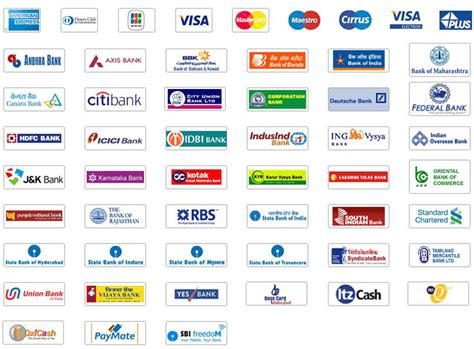 banks list list of indian bank cards which support international
