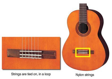 best beginner what is the best beginner guitar