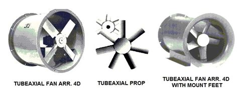 direct drive tubeaxial fans direct driven and belt driven axial fans centrifugal