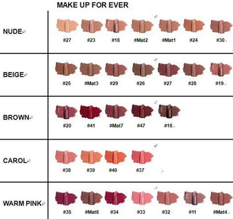 Promo Ecer No 18 Proof Lipstik Matte Longlasting By Me Now make up for artist lipstick for fall 2010 photos and promo swatches