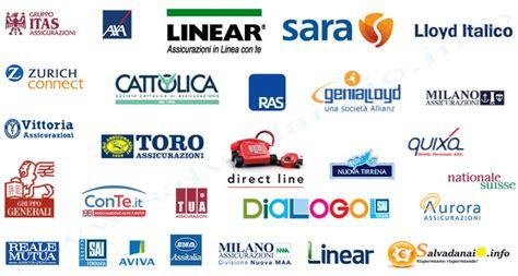 assicurazione casa on line assicurazione rc auto on line