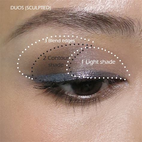 Eyeshadow Application how to use duos quads quintets a few