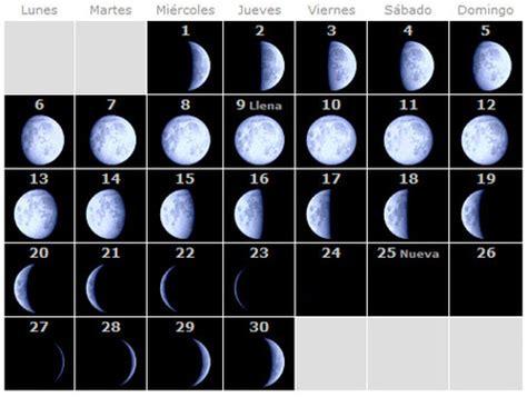 Calendario Año 2018 Colombia Calendario Lunar Para Conocer El Momento Parto Abril
