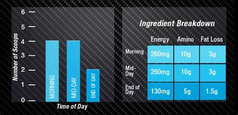 Rsp Amino Lean 30srvg aminolean aminos energy rsp nutrition