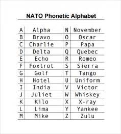 Alfa Romeo Alphabet Sle International Phonetic Alphabet Chart 7 Free