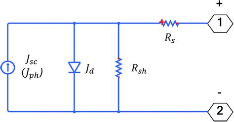 tunnel diode solar cell tunnel diode matlab 28 images chapter 1 introduction qucs s help 0 0 19 s documentation