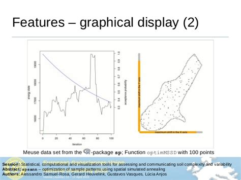 pattern of energy expenditure during simulated competition spsann optimization of sle patterns using spatial
