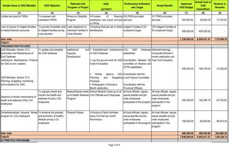 accomplishment report accomplishment report design templates