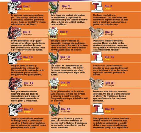 horscopos tu horscopo azteca cruces de interpretaciones tipos de hor 211 scopo