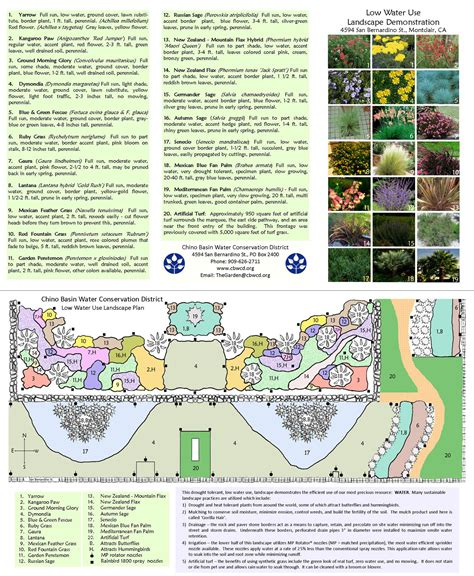 landscape design programs free landscape design program