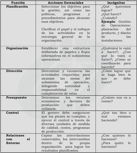 en una organizacion view image papel de los linfocitos t cd4 en gerencia y planificaci 243 n estrat 233 gica p 225 gina 2